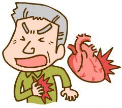心筋梗塞の危険性